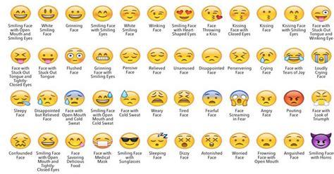 emoji definitions ing kiss emoji meaning emoji world