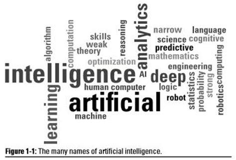 define pattern recognition in artificial intelligence an artificial intelligence definition for beginners nanalyze