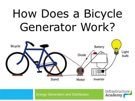 bike generator diagram bike get free image about wiring