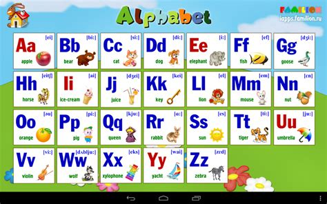 the that ate the alphabet learning abc s alphabet a to z fruits vegetables rhymes book ages 2 7 for toddlers preschool kindergarten series books 1a for android apps on play