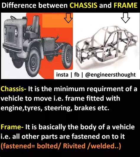 unibody design meaning what is the difference between chassis and frame quora