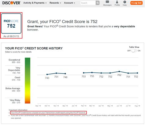 3 bureau report 3 bureau credit reports and scores from experian autos post