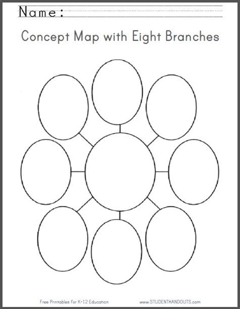10 Best Images About Graphic Organizers On Pinterest Saturday Morning Student And Circles Printable Concept Map Template