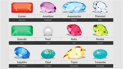 december birthstone what does your birthstone reveal about your personality