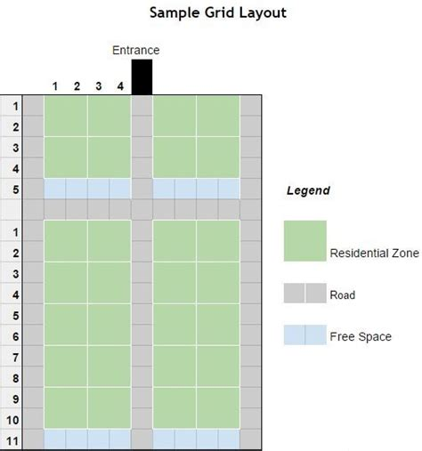 Layout Grid Tips | roads simcity buildit