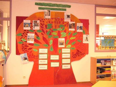 ib themes kindergarten wow this is a beautiful ib profile tree display ideas