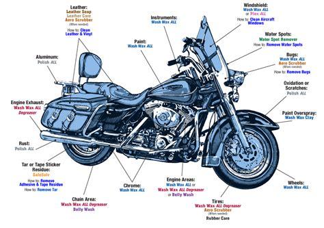 Bike Parts Motorrad by Motorbike Parts Names Www Pixshark Images