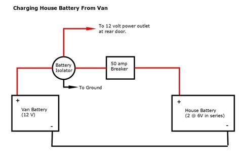 wiring diagram for conversion vans in tv wiring diagrams