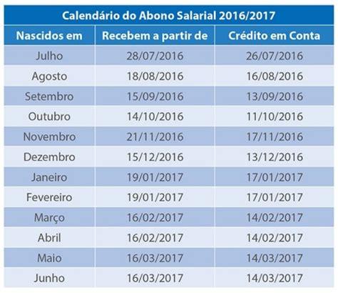 Calendario Cartao Cidadao 2015 Pis 2017 Datas Como Sacar E Mais