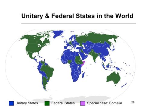 exle of unitary government opinions on unitary state