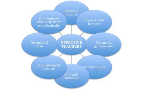personal attributes of a essay essay help