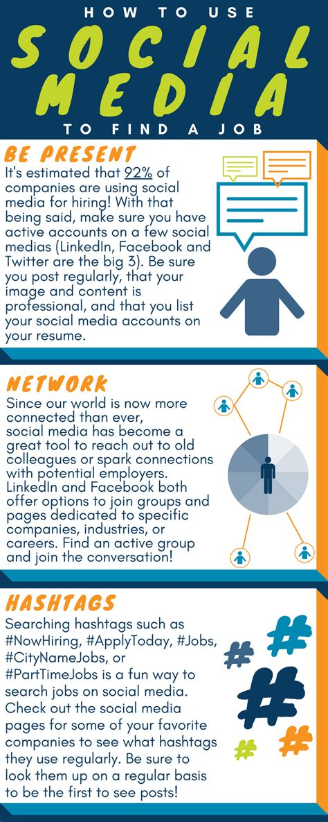 Find On Social How To Use Social Media To Find A Advantage