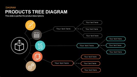 product tree template images templates design ideas
