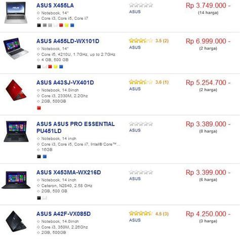 daftar harga laptop netbook asus terbaru berita