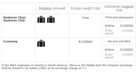 united airlines excess baggage excess baggage united airlines united airlines to charge