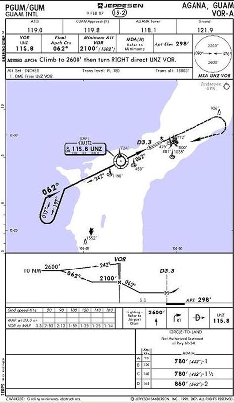 holding pattern course reversal course reversals