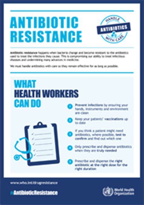 posters antibiotic resistance