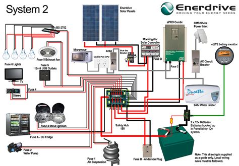 enerdrive custom wiring schematics enerdrive pty ltd
