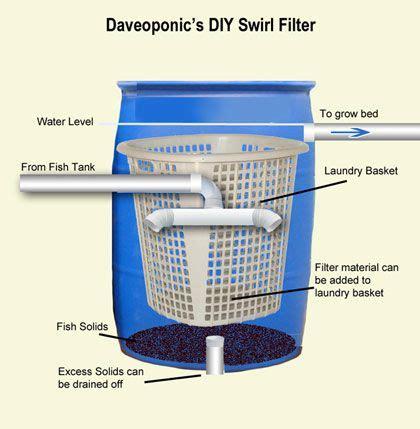 diy aquaponic swirl filter stock tank goose pond fish to remove and tank design