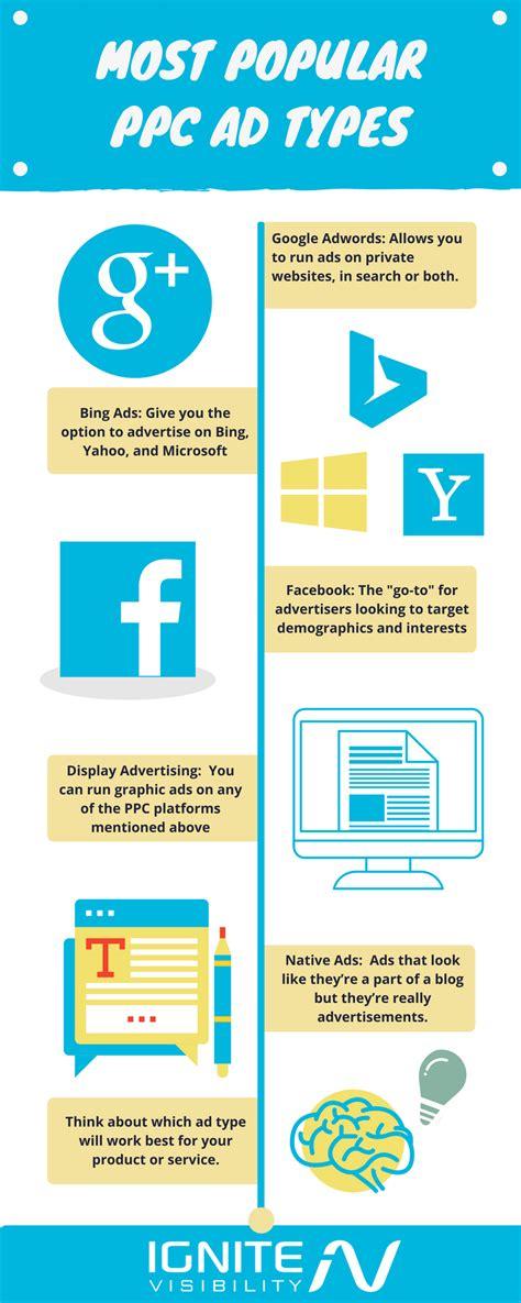 best marketing agencies best digital marketing agency marketing company