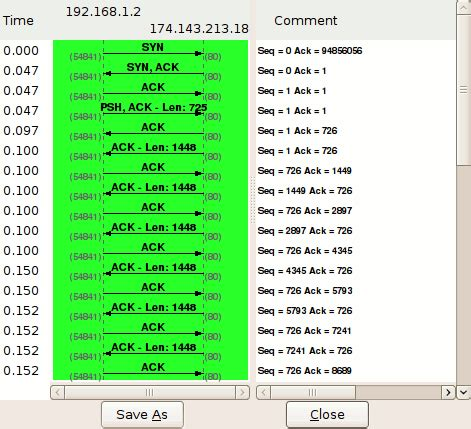 wireshark latency tutorial 10 things infosec professionals need to know about networking