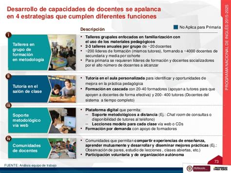 plataforma docente 2025 colombia very well