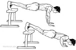 What Angle For Incline Bench Press Decline Push Up Illustrated Exercise Guide Workoutlabs