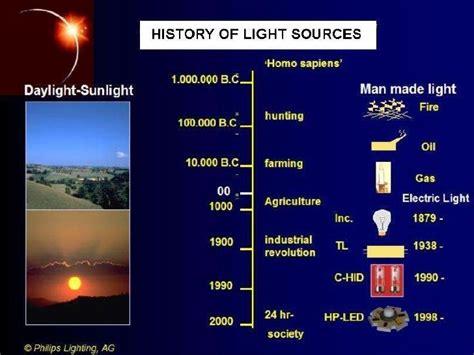 Overview Of Lighting Design Using Dialux 4 6 Origin Of Lights