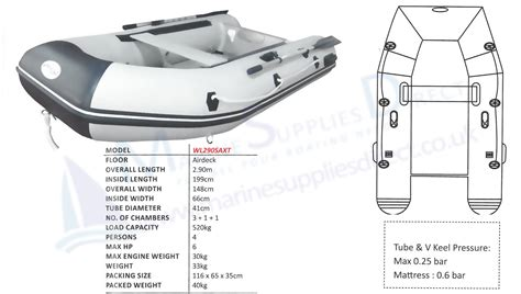 waveline inflatable boats reviews waveline 2 9m airdeck inflatable dinghy tender v hull