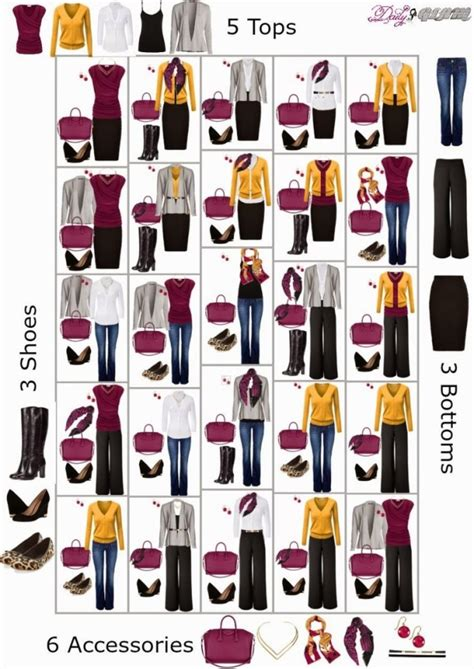 How To Create A Capsule Wardrobe by How To Build A Capsule Wardrobe