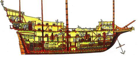 imagenes de barcos antiguos galeones embarcaciones antiguas im 225 genes taringa