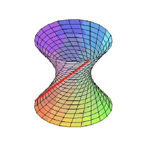 imagenes de matematicas en movimiento 5 curiosidades f 237 sicas y matem 225 ticas en gifs animados
