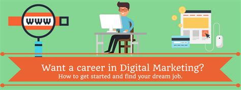 Digital Marketing Degree Florida 5 by Site Title