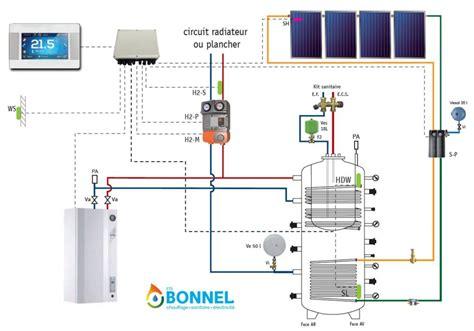 Pompe A Eau Electrique 2842 by Ets Bonnel Chaudi 232 Re Electra Cc Zaegel Held