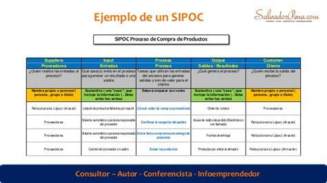 Ejemplo De Sipoc | sipoc