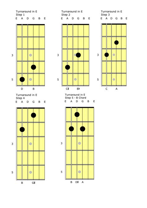 Or How To Play Blues Guitar Lesson Chicago Shuffle On Guitar In The Key Of E Blues Guitar Insider
