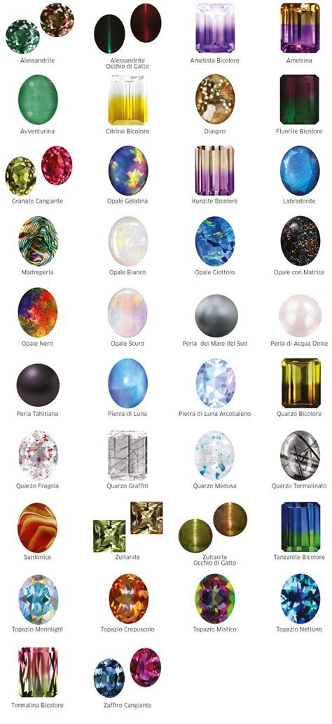 78 Best idee su Pietre Preziose su Pinterest   Gemme