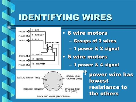 wire color code of stepper motor k