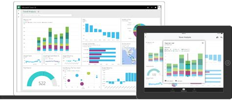 Microsoft Power Bi microsoft announces redesigned power bi experience