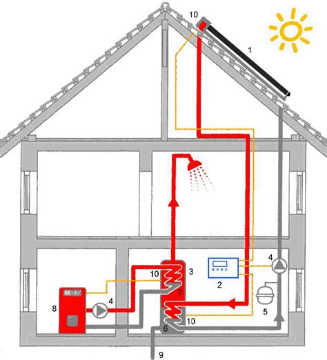 domestic plumbing diagram spa plumbing schematic spa get free image about wiring
