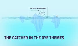 themes and motifs in catcher in the rye mandatos formales by abraham abner on prezi