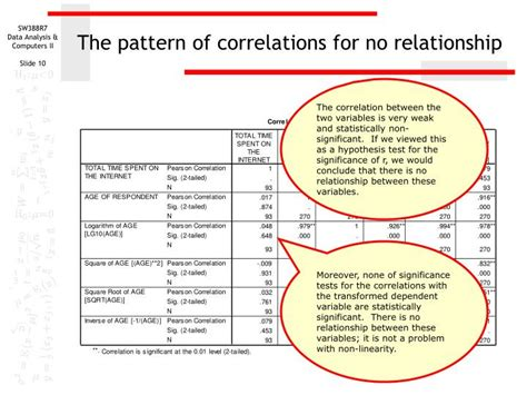 pattern of relationships between variables ppt assumption of linearity powerpoint presentation id