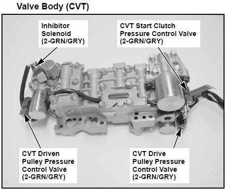 transmission control 1992 honda civic electronic valve timing a 2005 honda civic hybrid got towed to our shop regardless of the shifter position it acts like