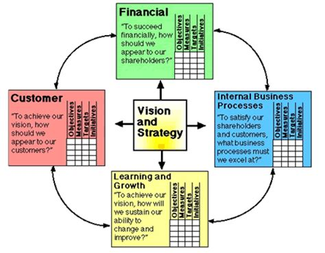 Mba Theory by Management Theory Advanced Software