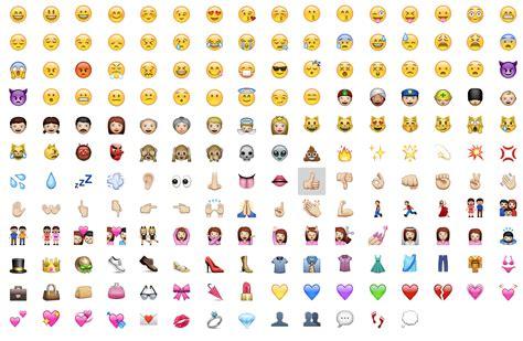 Iphone Emojis Emojis Wallpaper Iphone Icons Wallpapersafari