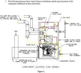 wiring diagram for bryant gas furnace the knownledge