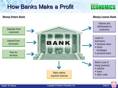 how do banks make money on credit cards chapter 10 money and banking opener ppt