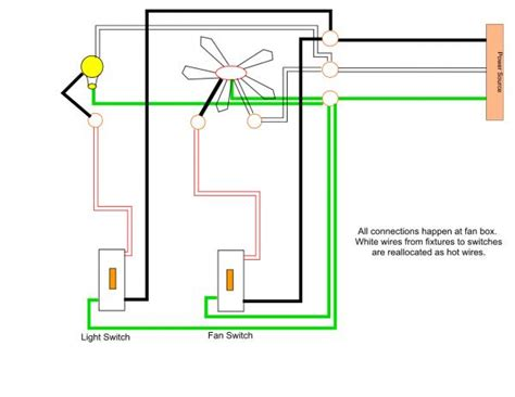 fan switch wiring wiring a ceiling fan and can lights on separate
