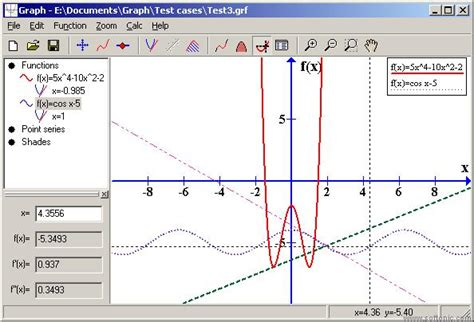 program for drawing graphs graph