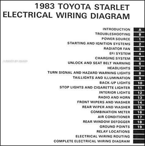 1982 toyota starlet wiring diagram 1988 toyota 4runner